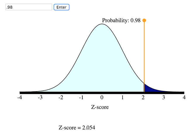 ANSWER(S): Module 12 - Introduction to Normal Probability