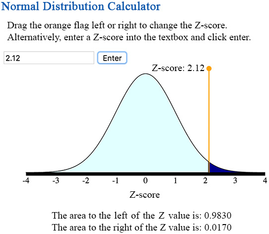 Module 21 - Hypothesis Test for a Population Proportion (2a