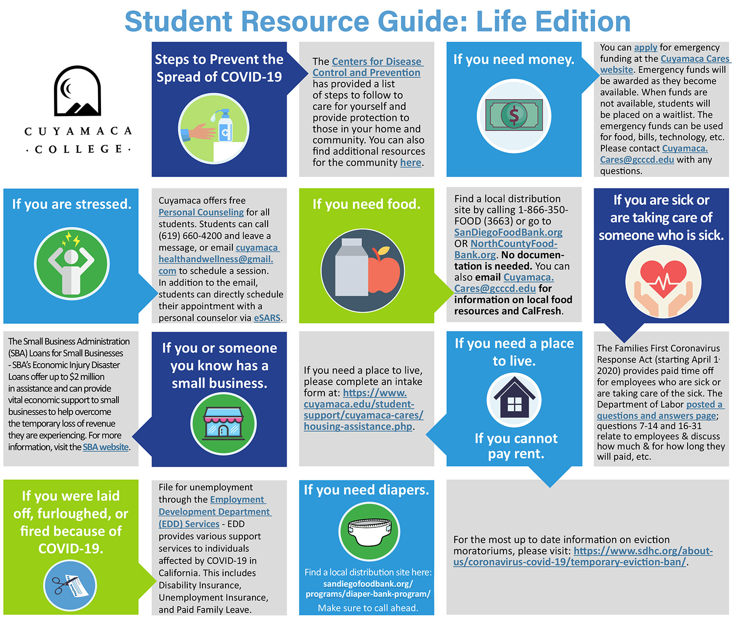 resource guide page 2